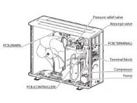 Pompa de caldura aer apa - 12 kW CHOFU (JAPAN ) DC Inverter